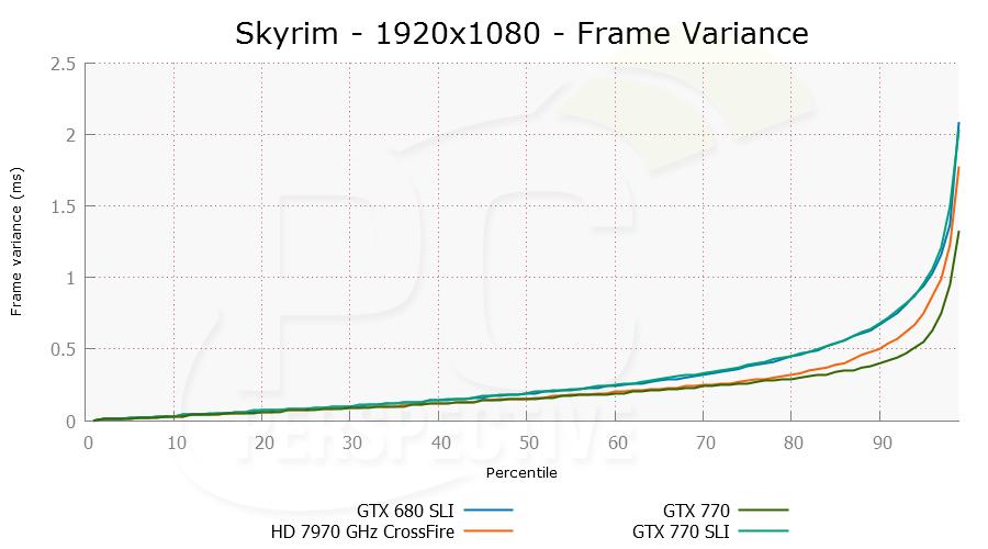 skyrim-1920x1080-stut-0.png