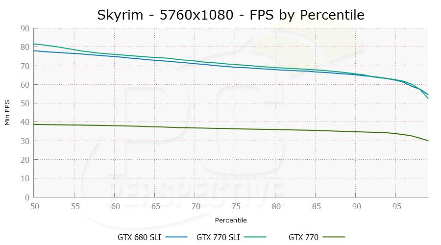 skyrim-5760x1080-per-0.png