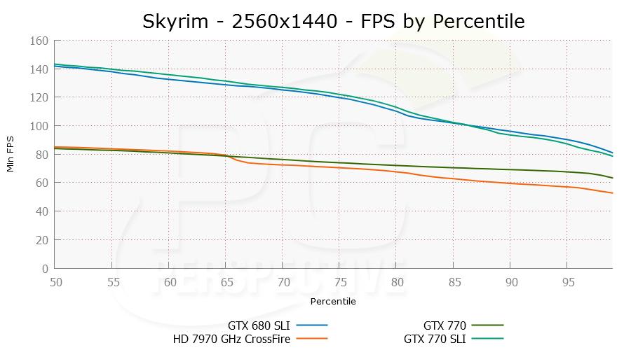 skyrim-2560x1440-per-0.png