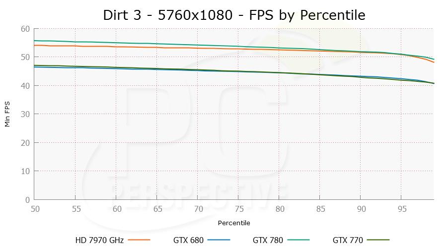 dirt3-5760x1080-per.png