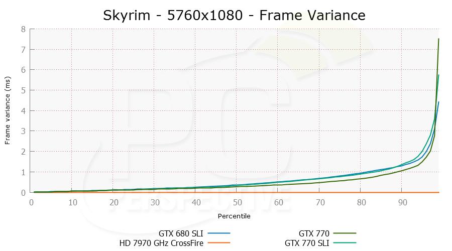 skyrim-5760x1080-stut-0.png