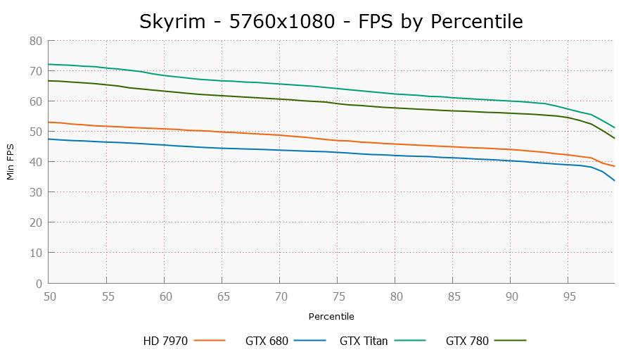 skyrim-5760x1080-per.png