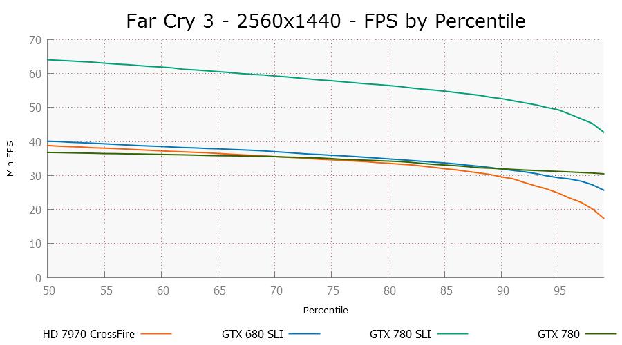 farcry3-2560x1440-per-0.png