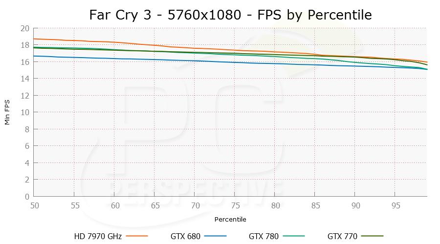 farcry3-5760x1080-per.png
