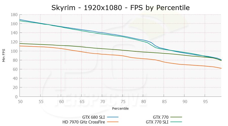skyrim-1920x1080-per-0.png