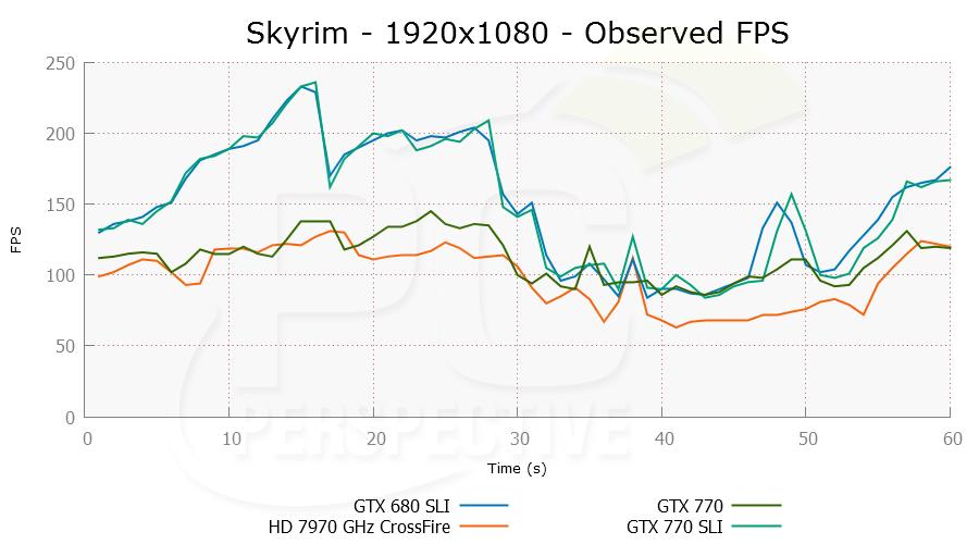 skyrim-1920x1080-ofps-0.png