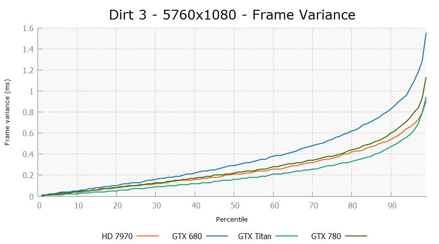 dirt3-5760x1080-stut.png
