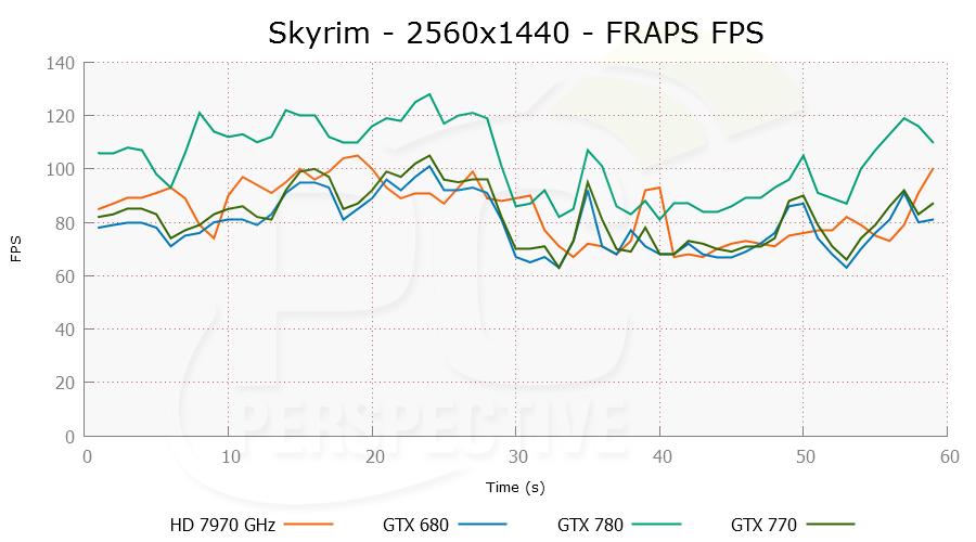 skyrim-2560x1440-frapsfps.png