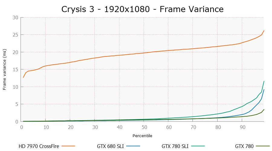 crysis3-1920x1080-stut-0.png