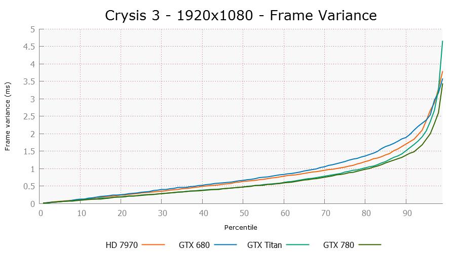 crysis3-1920x1080-stut.png