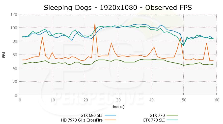 sleepingdogs-1920x1080-ofps-0.png