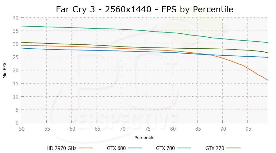 farcry3-2560x1440-per.png