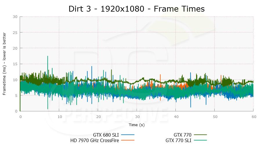 dirt3-1920x1080-plot-0.png