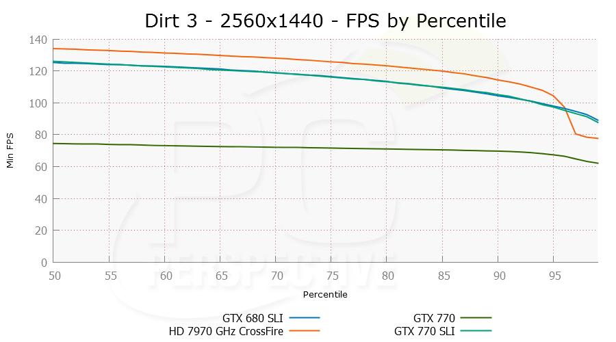 dirt3-2560x1440-per-0.png