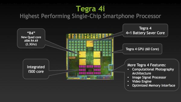 NVIDIA's i500 SDR LTE Modem Achieves 150Mbps Throughput During CITA 2013 Demo