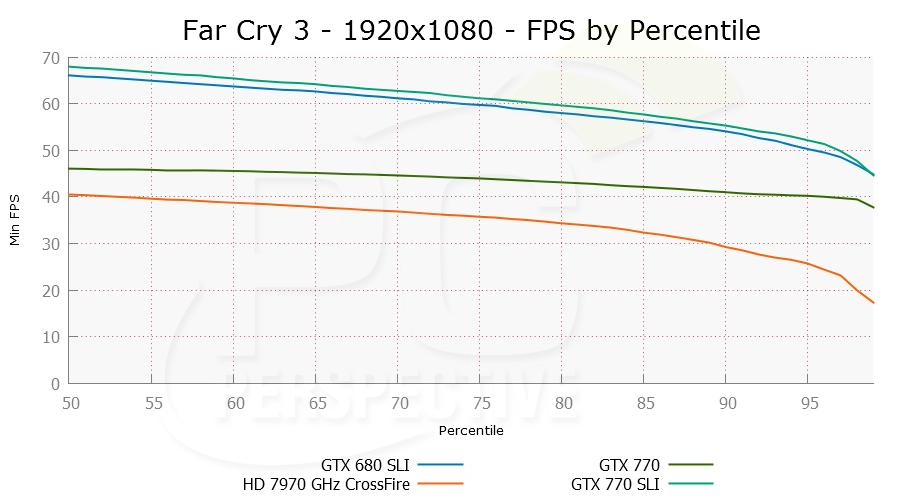 farcry3-1920x1080-per-0.png