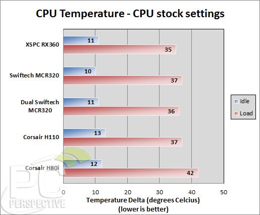 01-cpu-temp-stock-deltas.png