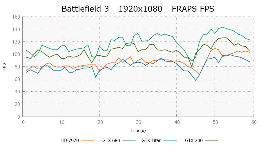 bf3-1920x1080-frapsfps.png