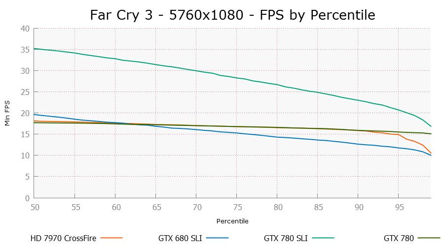 farcry3-5760x1080-per-0.png
