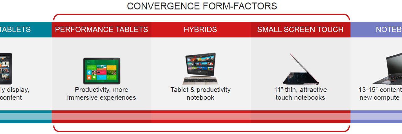 AMD 2013 Mobile Platforms – Temash, Kabini and Richland