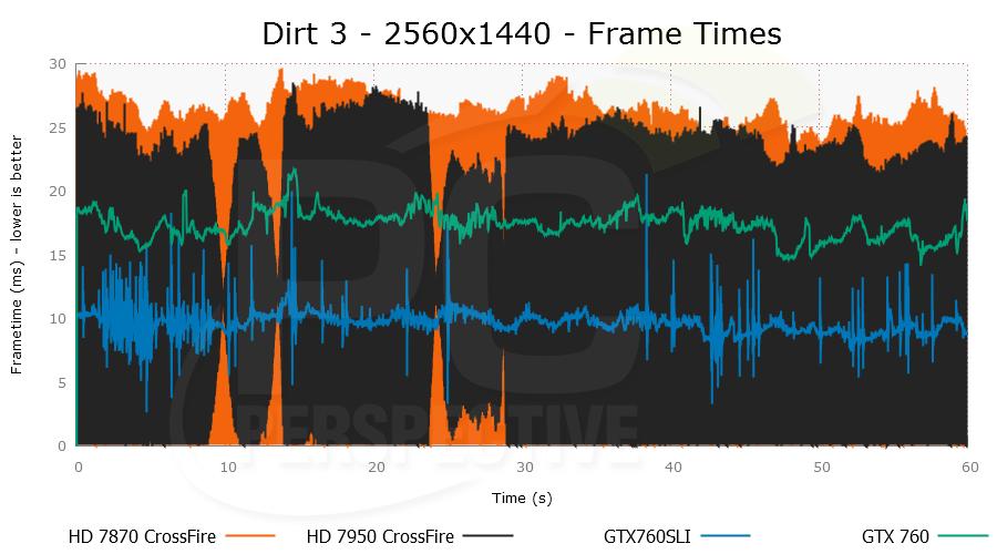dirt3-2560x1440-plot-0.png
