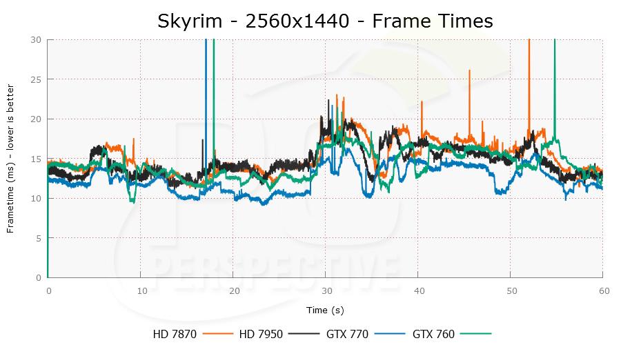 skyrim-2560x1440-plot.png