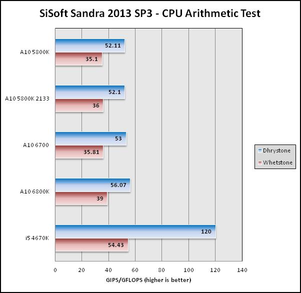 sisoft-cpu.png
