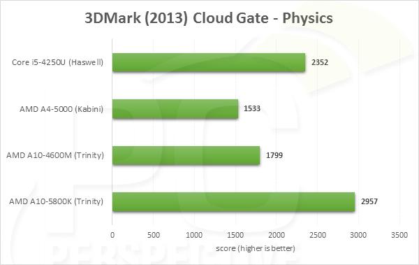 3dm13-cloudphysics-0.png