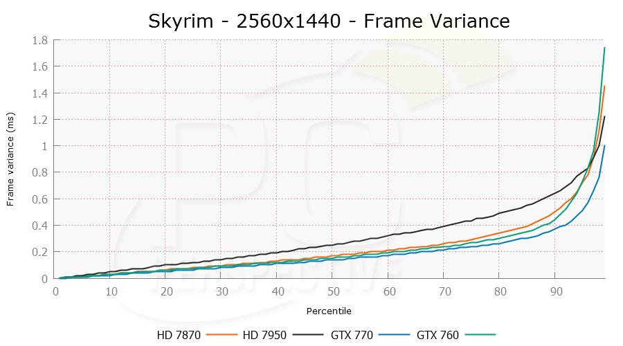 skyrim-2560x1440-stut.png