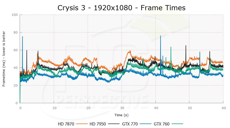 crysis3-1920x1080-plot.png