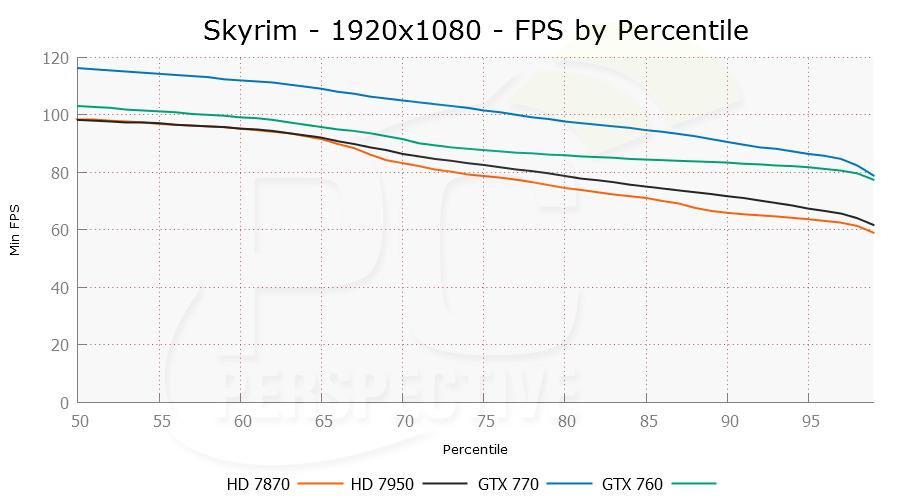 skyrim-1920x1080-per.png