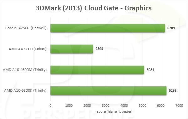 3dm13-cloudgraphics-0.png