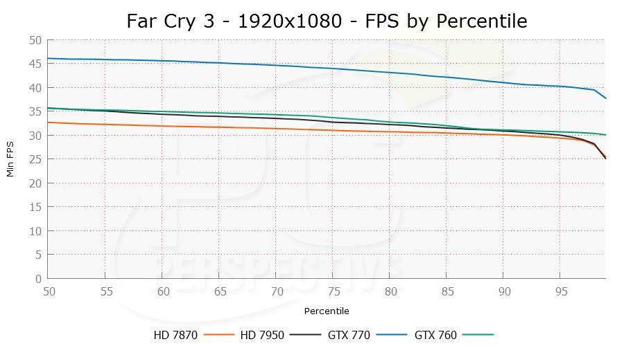 farcry3-1920x1080-per.png