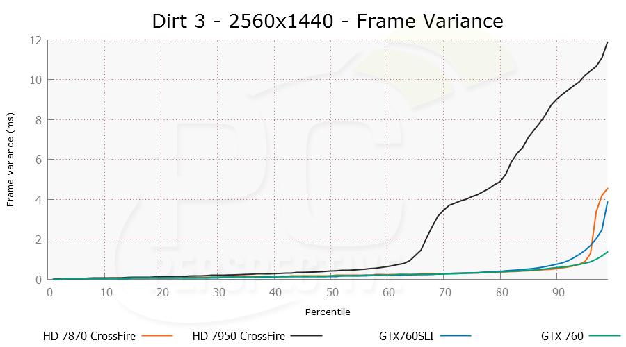dirt3-2560x1440-stut-0.png