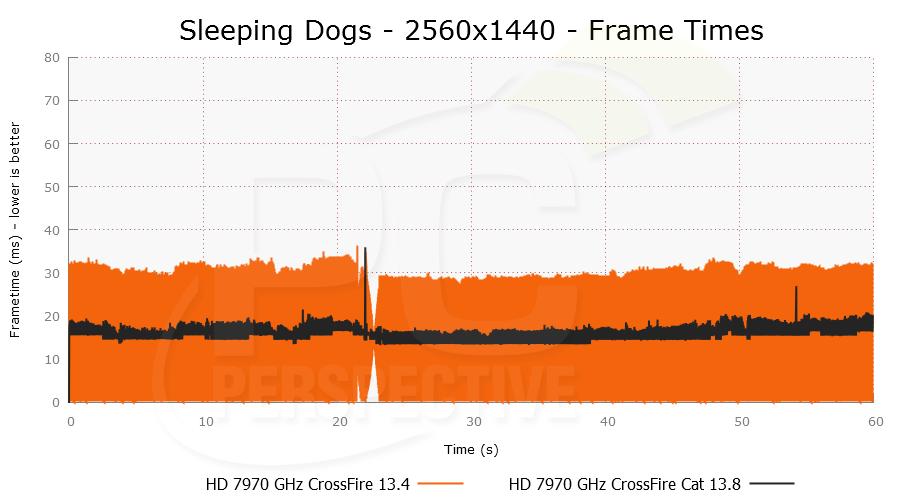 sleepingdogs-2560x1440-plot-0.png