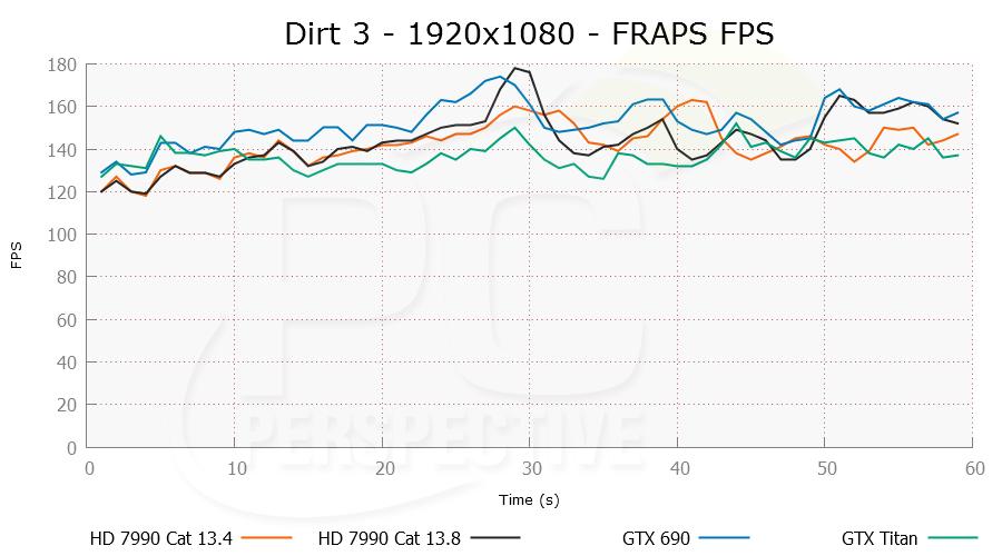dirt3-1920x1080-frapsfps.png