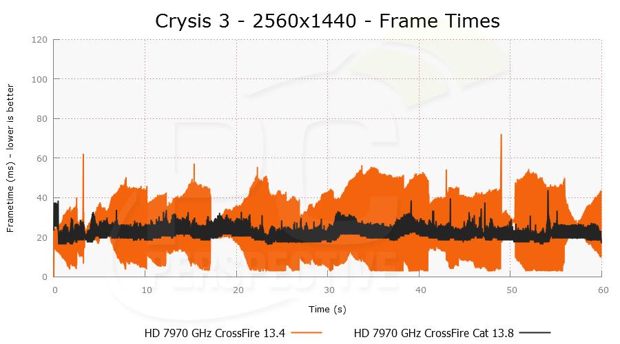 crysis3-2560x1440-plot-0.png