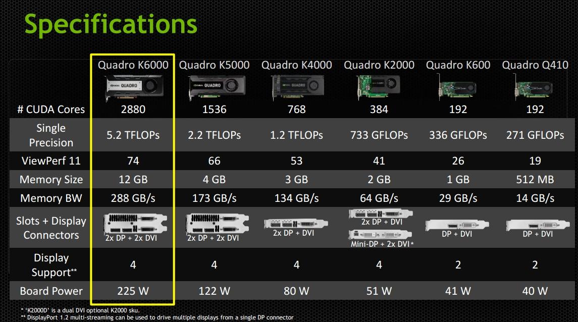 nvidia-quadro-k6000-gk110-gpu-specifications-comparison.jpg