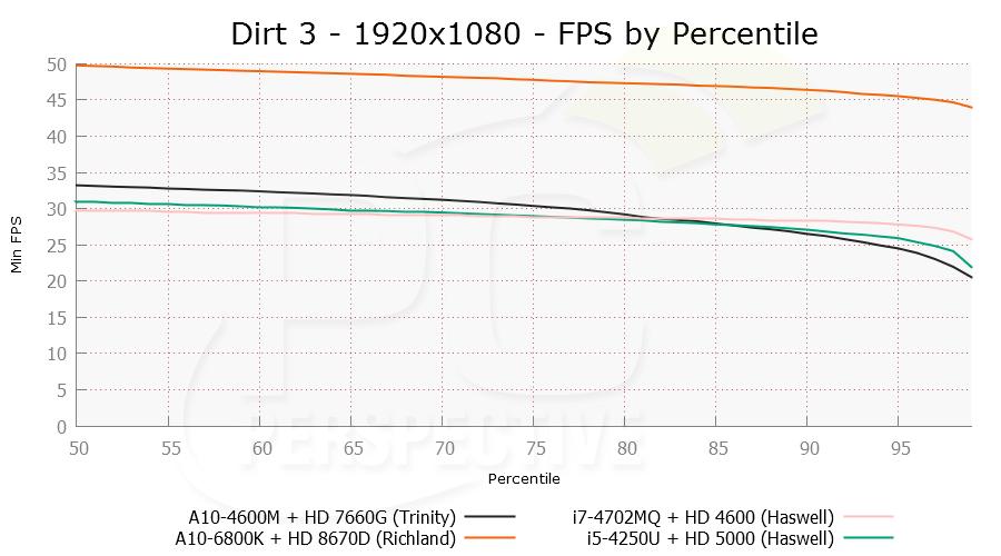 dirt3-1920x1080-per.png
