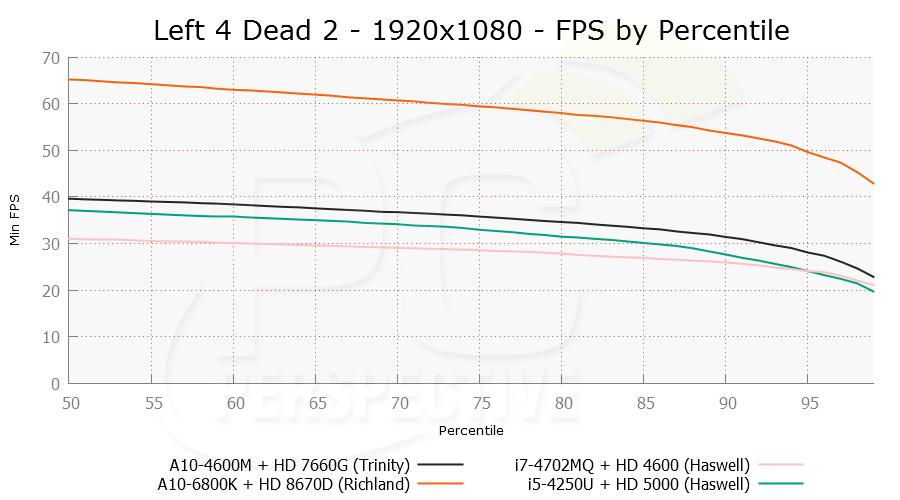 left4dead2-1920x1080-per.png