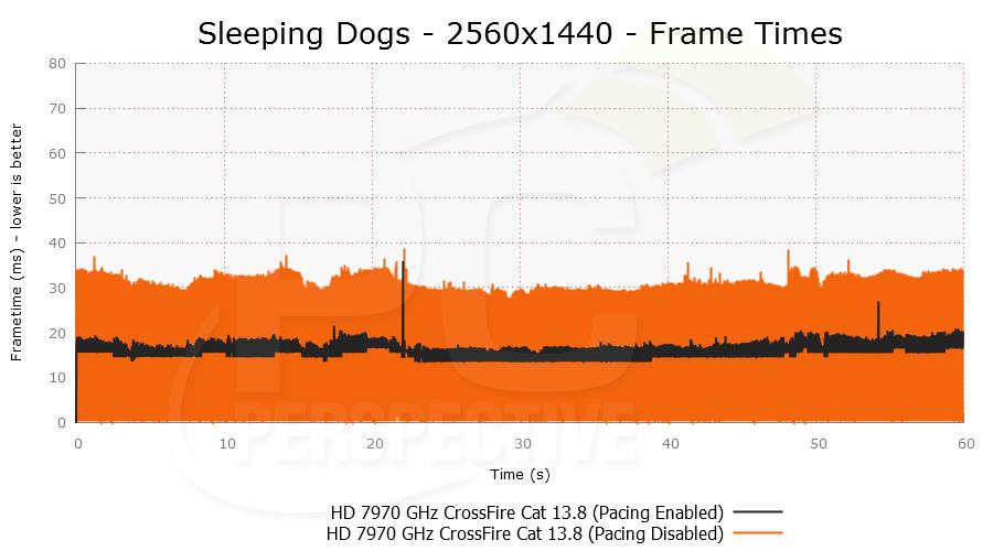 sleepingdogs-2560x1440-plot-0-0.png