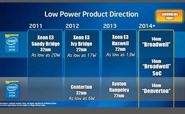 intel-low-power-server-roadmap-370x229.jpg