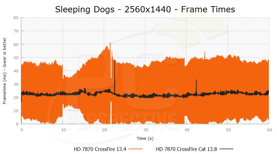 sleepingdogs-2560x1440-plot-1.png
