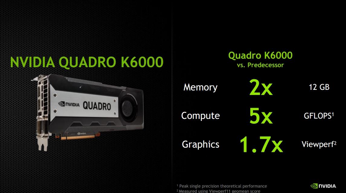 nvidia-quadro-k6000-gk110-gpu-with-12gb-gddr5.jpg
