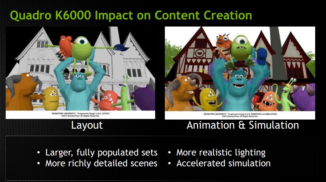 nvidia-quadro-k6000-gk110-gpu-content-creation.jpg