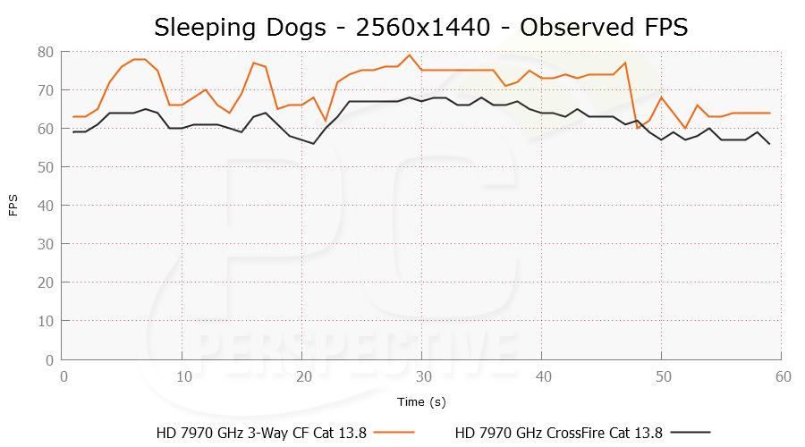 sleepingdogs-2560x1440-ofps-2.png