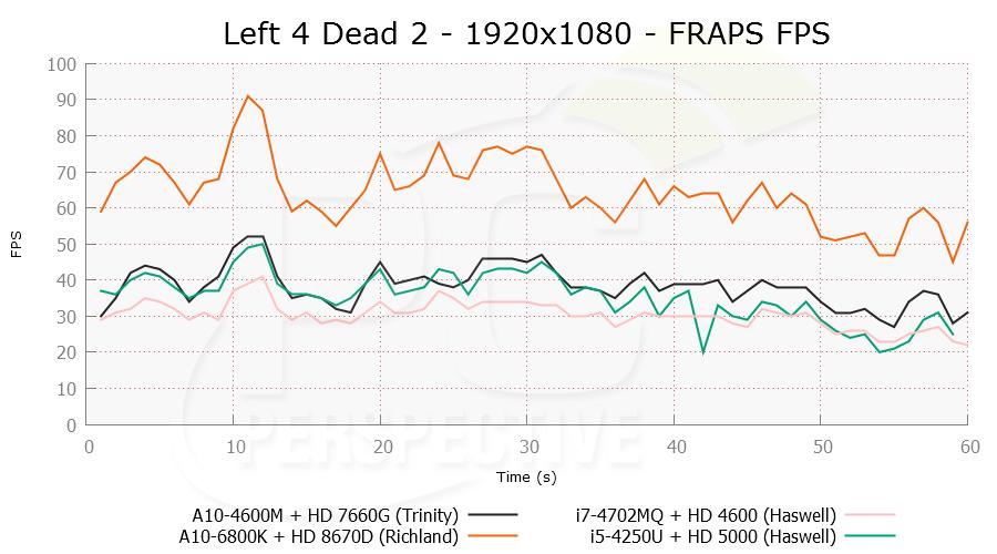 left4dead2-1920x1080-frapsfps.png