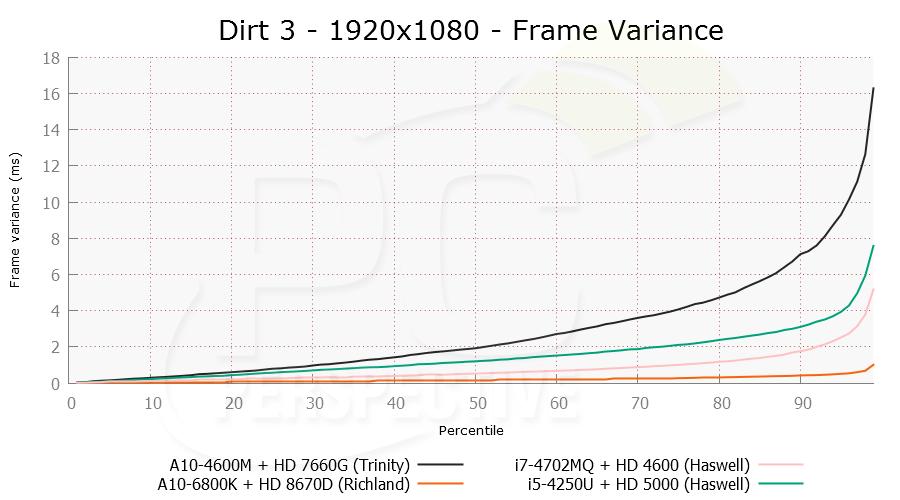 dirt3-1920x1080-stut.png