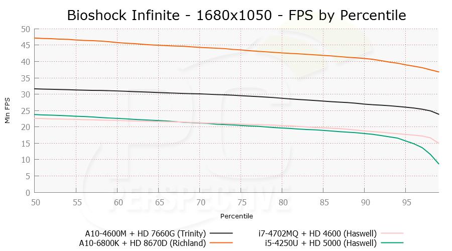 bioshock-1680x1050-per.png
