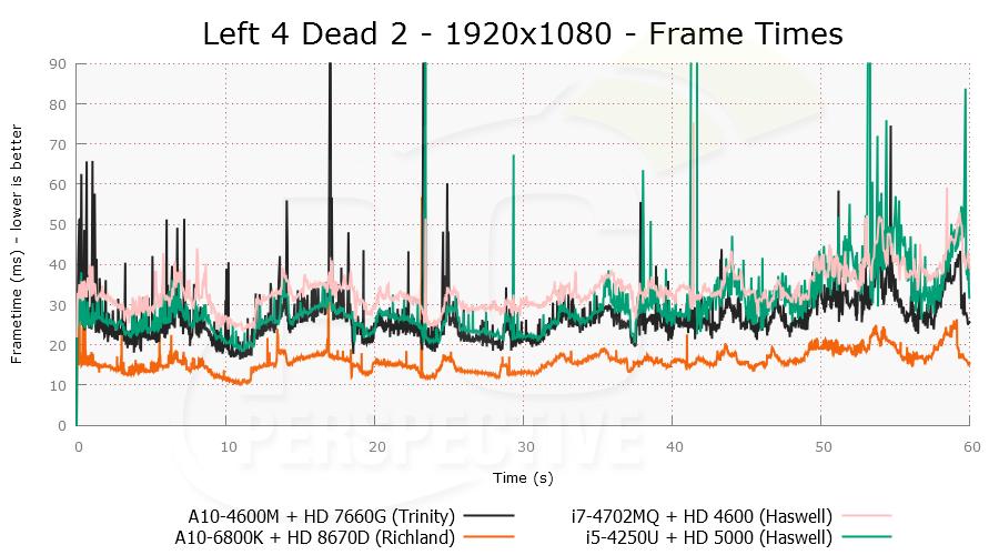 left4dead2-1920x1080-plot.png